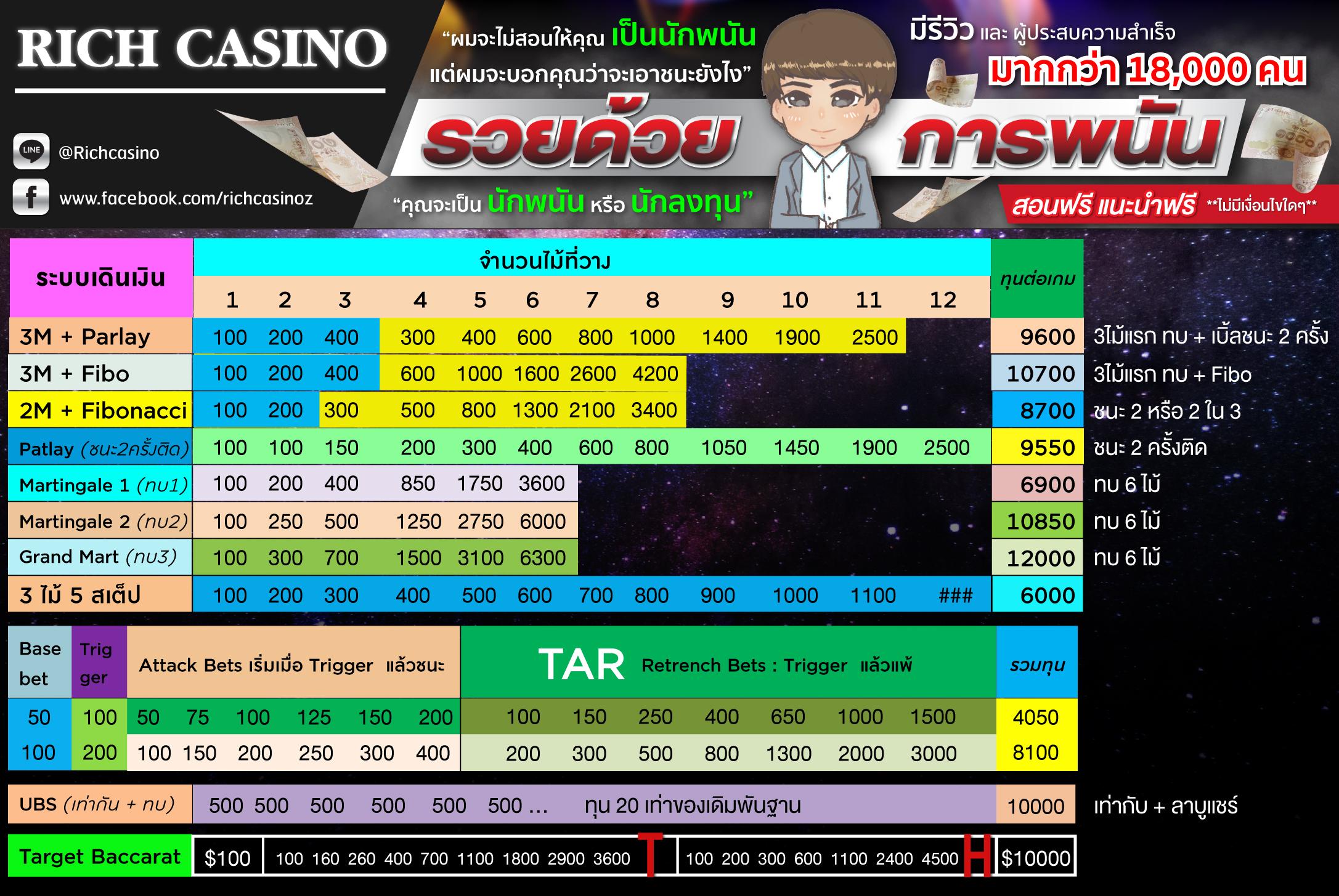 Twin spin casino